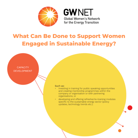 What Can be Done to Support Women in Sustainable Energy?
